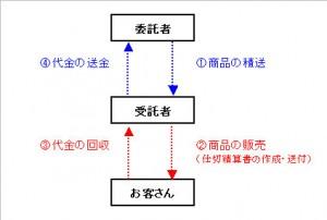 itaku01