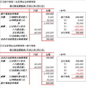 銀行勘定調整表1