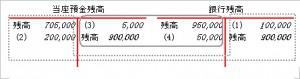 銀行勘定調整表の作成手順