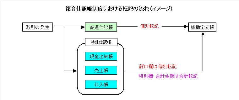 2級チャレンジ21-02
