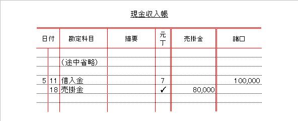 2級チャレンジ21-03