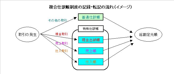 2級チャレンジ21-01