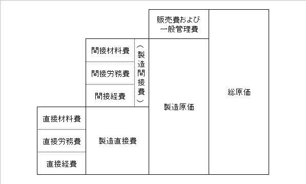 2級チャレンジ23-01