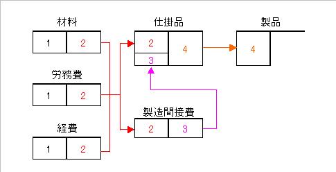 2級チャレンジ23-02