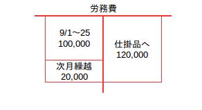 2級チャレンジ25-07