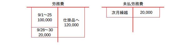2級チャレンジ25-03