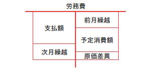 2級チャレンジ25-10