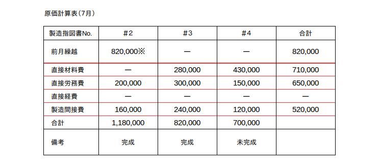 ブログで学ぶ〜日商簿記2級チャレンジ #29 個別原価計算 04