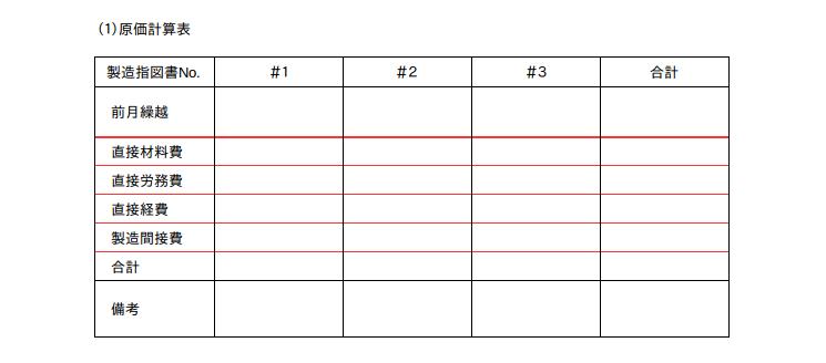 ブログで学ぶ〜日商簿記2級チャレンジ #29 個別原価計算 01